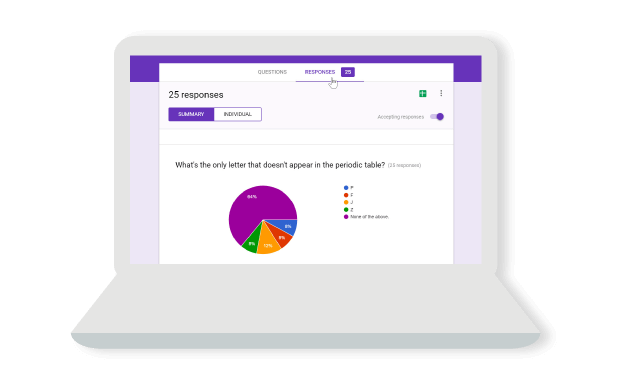Analyze responses with automatic summaries